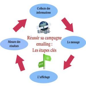création-e-mailing-communication-94